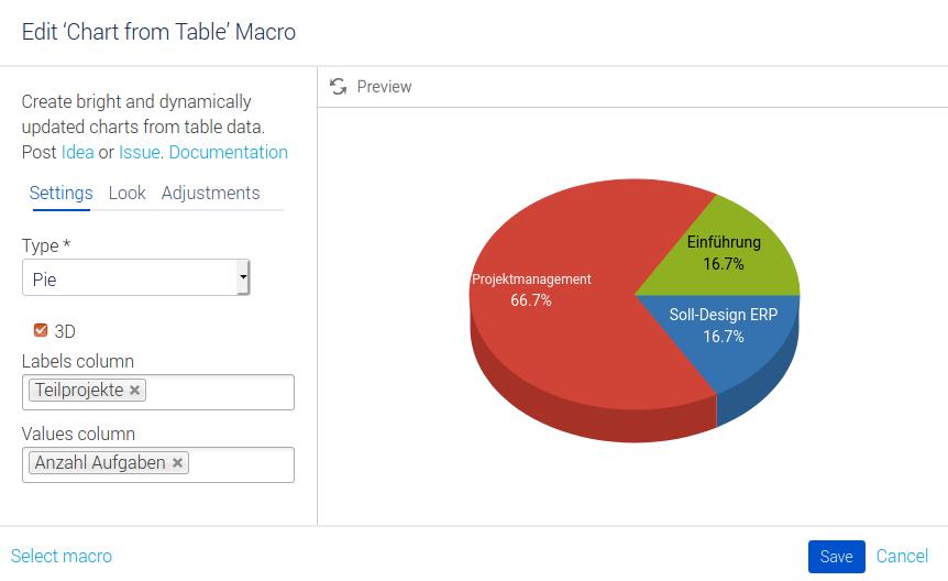 Konfiguration vom Pie Chart Macro