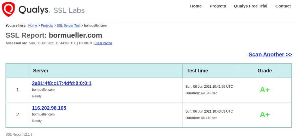 Qualys SSL Labs test result
