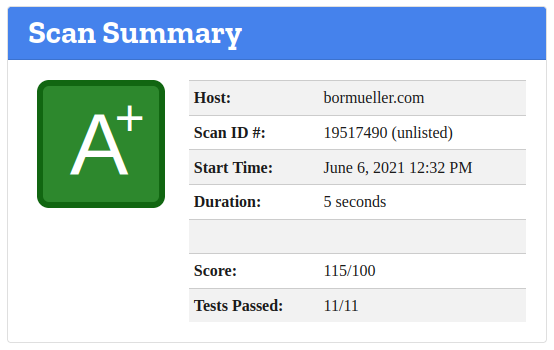 Mozilla Observatory test result